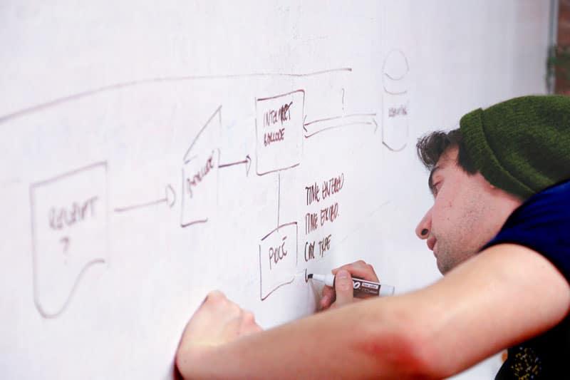UX- UI blueprint concept