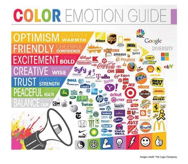 Colour emotion guide.