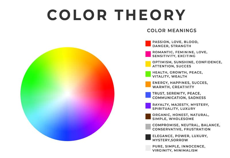 Colour theory and meanings.