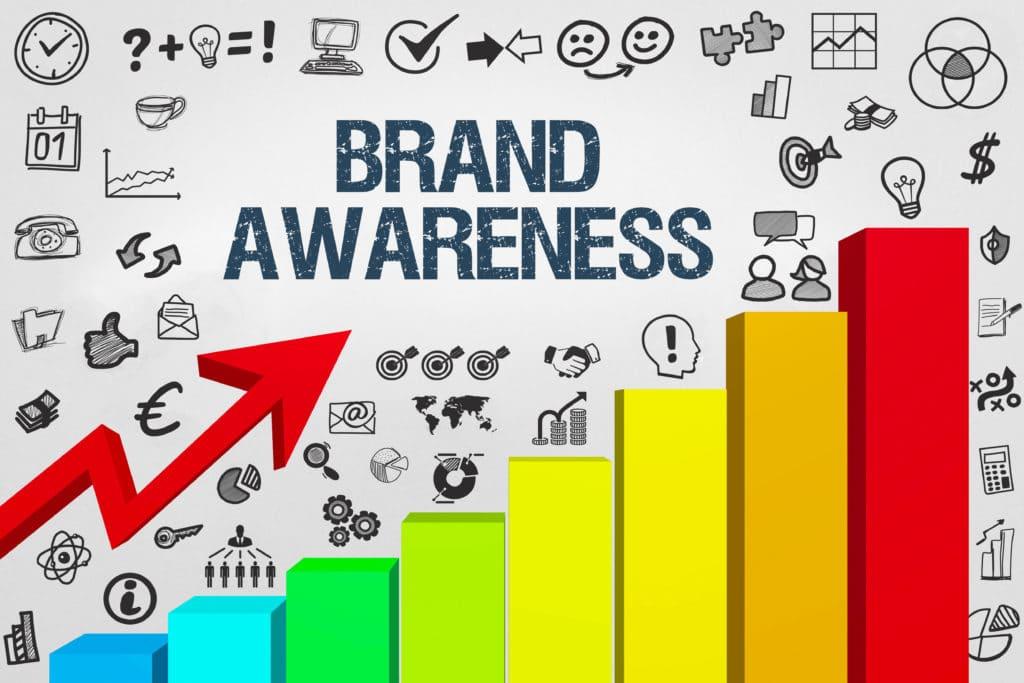 Brand awareness on social media.