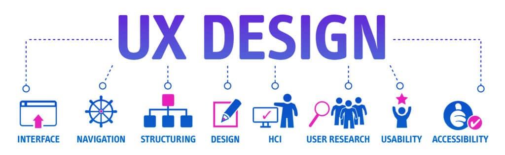 Banner UX design